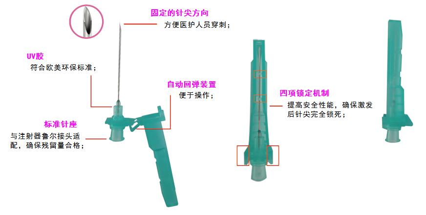 防针刺注射针4