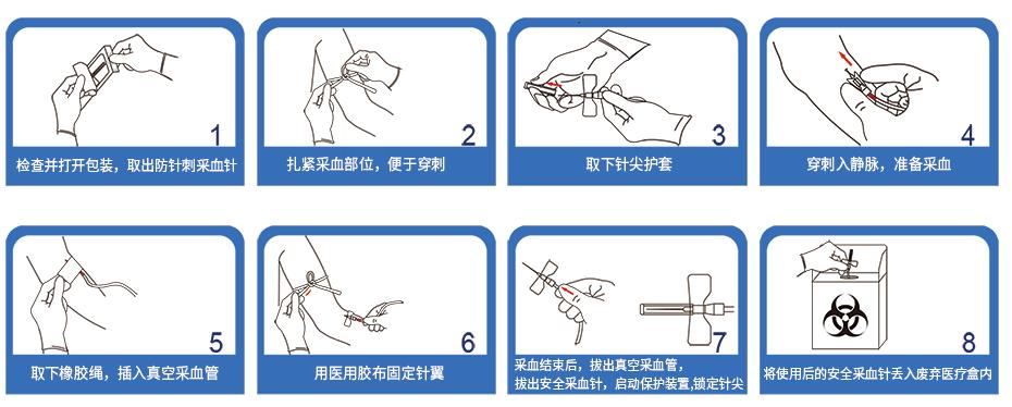 一次性使用无菌防针刺静脉采血针操作步骤
